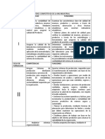Aajjfactores Competitivos de La Ing Industrial.docxgiovany