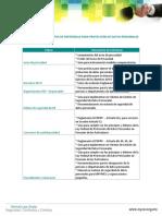 Listado Documentos Referencia Para Proteccion de Datos Personales