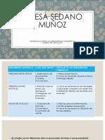 SedanoMuñoz Teresa M01S3A15