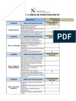 Áreas y Lineas de Investigación -S1