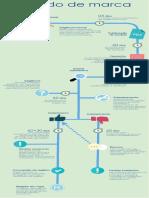 infografico-Como registrar uma marca-Sebrae.pdf