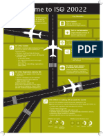 Swift Standards Infographiciso20022