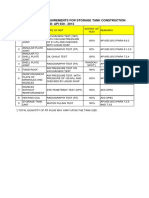 Summary of NDT Requirements for Storage Tank