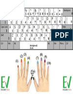 HOW TO TYPE WITH 10 FINGERS