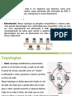 3-Topologias