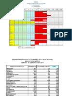 Total Equipos y Otms a Nivel Nacional - Ene a Ago 2014-3