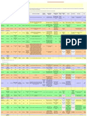 CAD-CAM Software Comparison Table   Industrial Engineering