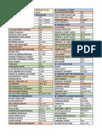 Zibo 737-800 Concise Checklist