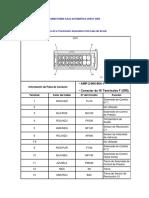 CONECTORES CAJA AUTOMATICA CHEVY 2005.docx
