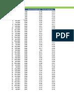 Variables Discretas y Cuantitativas (2)