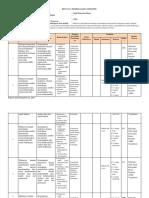 Template RPS Manajemen S1.2016