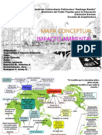 mapaconceptualimpactoambiental-121212161352-phpapp01