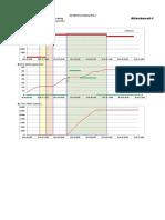 Attachment-1 #2HDS Presulfiding Monitoring 2015