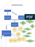 lombard flow chart