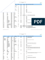 Support file for actix Analyzer.pdf