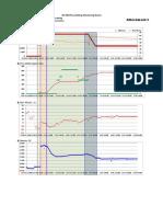 Attachment-2 #2HDS Presulfiding Monitoring 2011