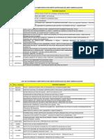 Autoridades Competentes CLV 2018 (ABRIL)
