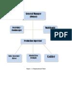 Organizational Chart Dizonlopez