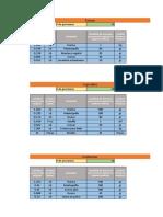 Tabla 1. Insumos Receta Original y Conversiones