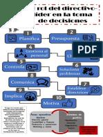 El Lider Toma Decisiones_ Infografía