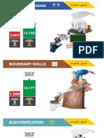 Educational reforms in KPK
