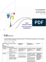 competentiegroeiverslag maart