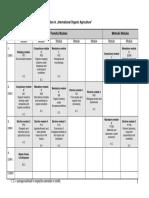 Example Specialization IOA (1)