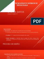 Base de Datos Log Unidad II
