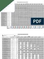 14_15. Calendario de Avance de Obra Valorizado(Prog. vs Ejec.)