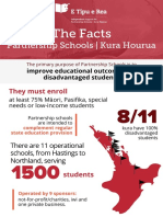 Partnership Schools_Kura Hourua_The Facts