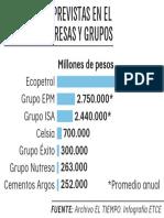 INVERSIONES-EMPRESAS-GRANDES.pdf