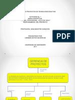CarmenHoyos Actividad1 2MapaC (1) Point