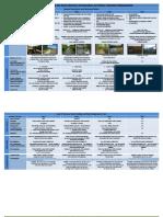 Trail Classification System Final EN_0