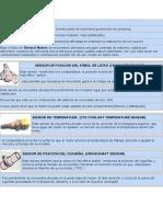 componentes SENSORES.doc