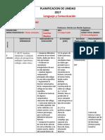 Planificación Unidad 2 Cuarto Medio