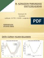 03071281419049 M. Azinuddin Pamungkas Hidrogeologi Aplikasi Sibias
