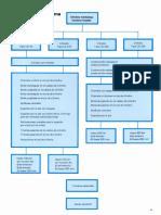 3_Cilindros Hidráulicos.pdf