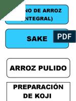 Diagrama de Flujo de Sake