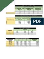 Tabla 1 Matriz de Costos o Pagos
