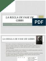La Regla de Fase de Gibbs