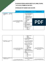 WIM pembuatan Roti T2 CoCu 2 - Deraf Rintis.pdf