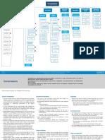 09 SupplHi Standard Categorization - Compressors