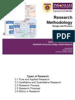 Researchmethodology Hj