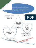 NVC- nevoi.pdf