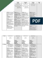 march 13-23 danielle lesson plan azmerit week