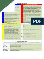 Penjelasan Label Nfpa 704