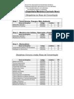PGMEC Curriculo Novo