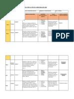 Planificación de Aprendizajes 2018 Ciencias Naturales