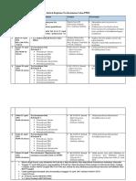 Jadwal Tes Kesehatan Calon PPDS April 2018(1)