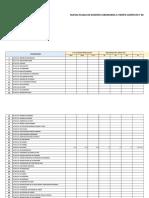 Formato - Requerimiento Nuevas Plazas Docentes 2019